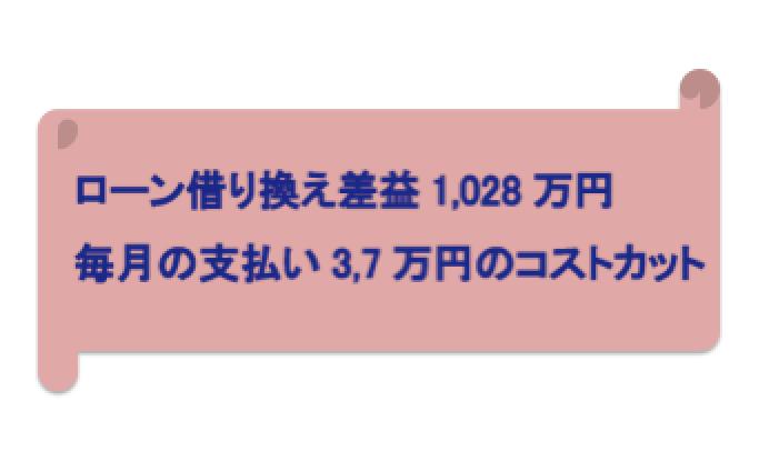 住宅ローン借り換え差益1,028万円